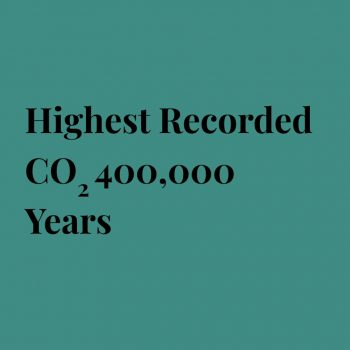 400,000 years of ice core CO2 levels up to 2017. From NASA*